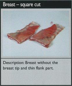 Cuts of lamb - breast - square cut