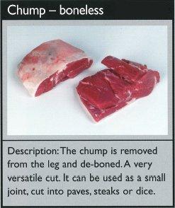 Cuts of lamb - chump - boneless