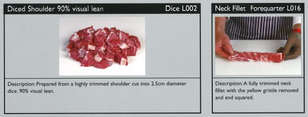 Cuts of lamb - diced shoulder 90% visual lean / neck fillet forequarter