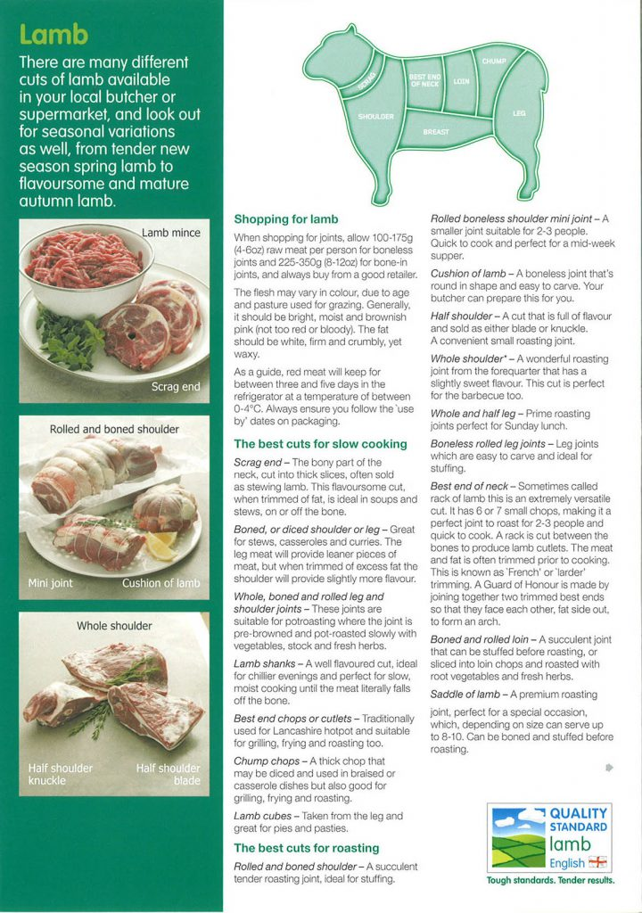 Infographic explaining more about the variety of lamb cuts available and the best cooking methods for each