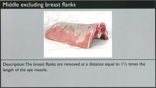 Cuts of lamb - middle excluding breast flanks