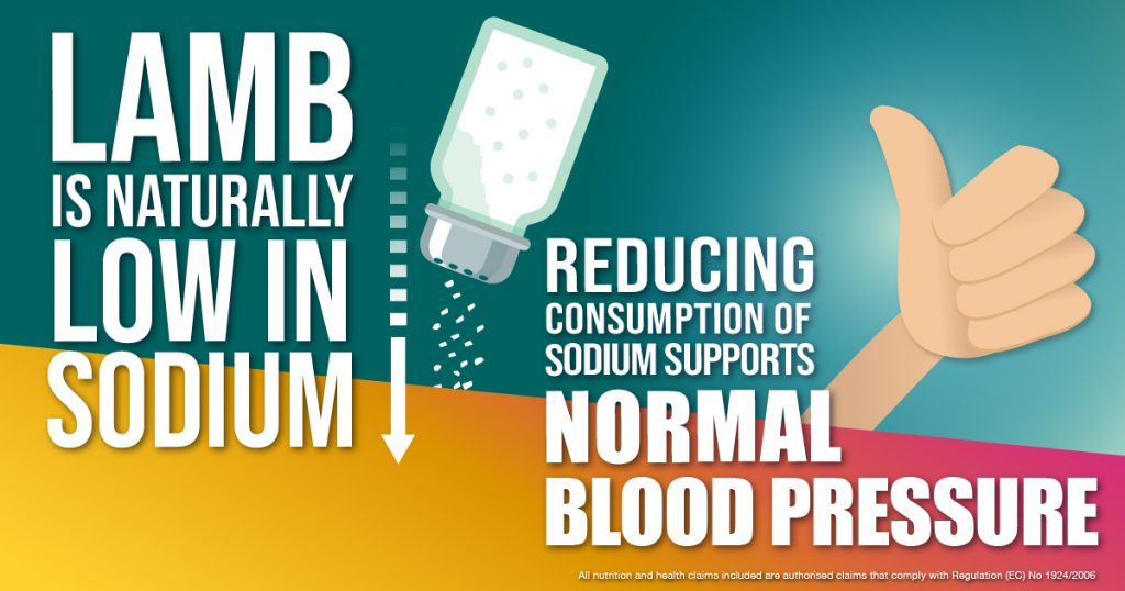 Lamb Health Sodium